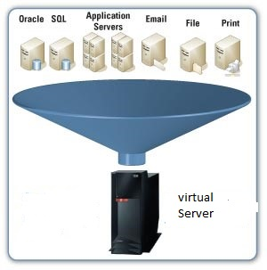 illustration of virtualization